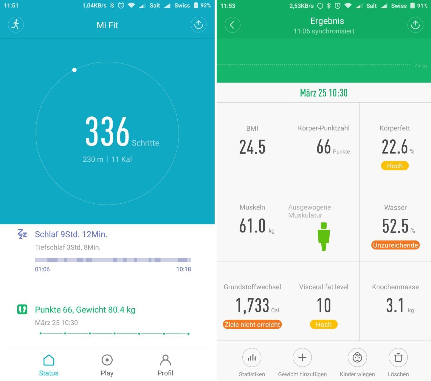 Die Xiaomi Mi Scale 2-Körperfettwaage im Test: Der BMI ist ...