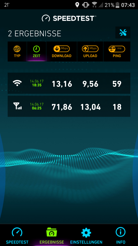 U11_Speedtest