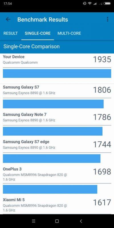 Xiaomi Mi Mix 2 Test